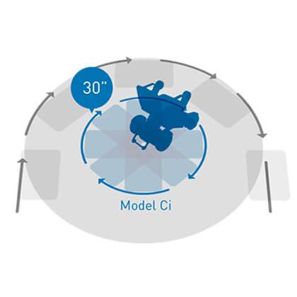 whill model c small turning radius